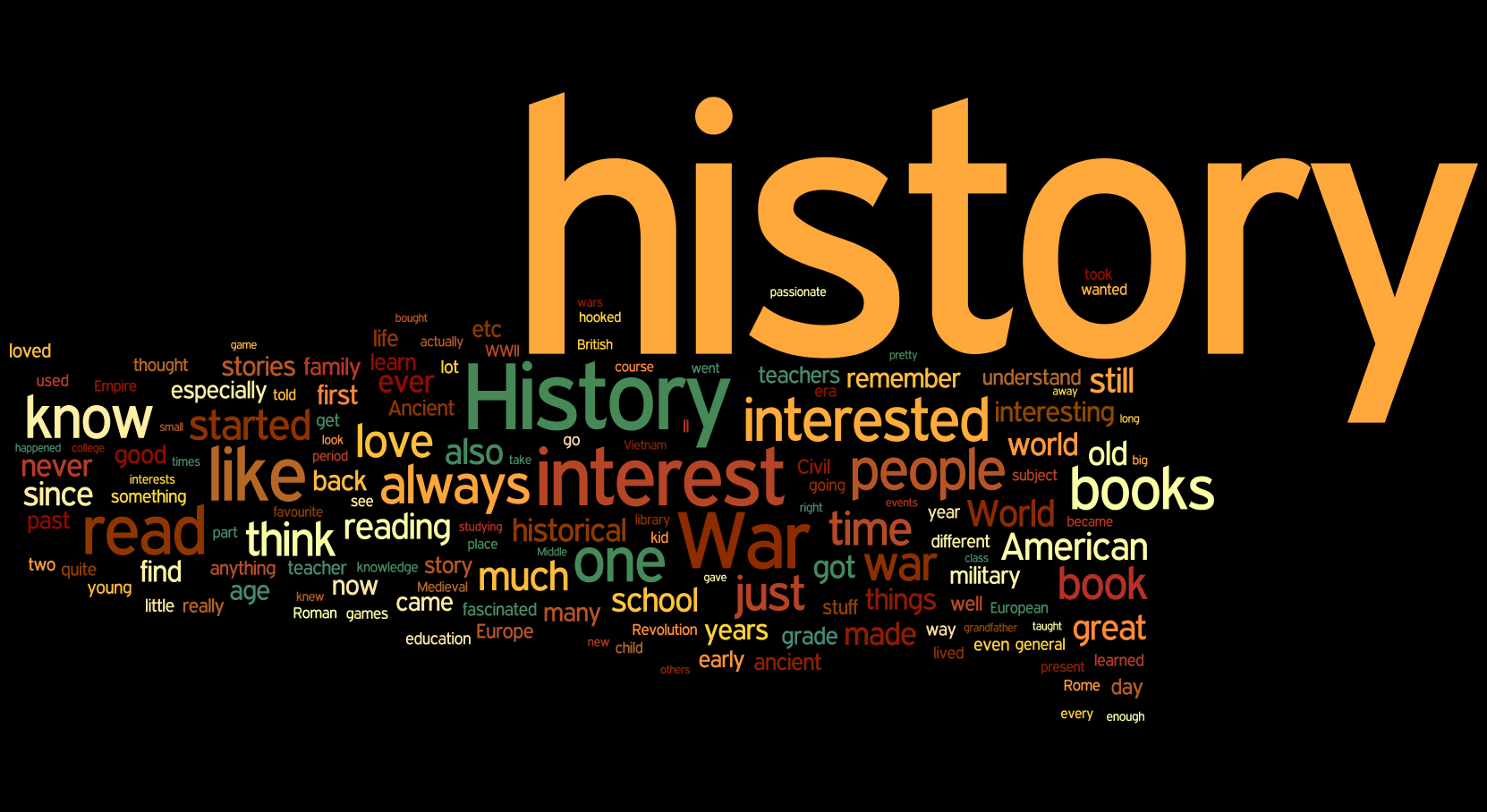 histiry Welcome to the department of history at kent state university we offer both major and minor programs at the undergraduate level, as well as ma and phd programs for advanced study in history.